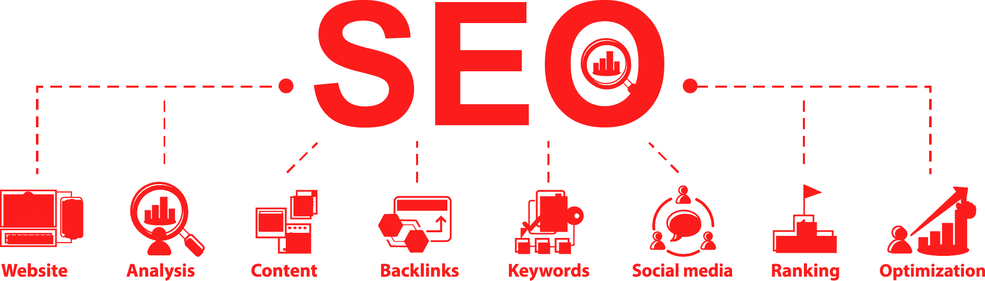 seo-banner-red